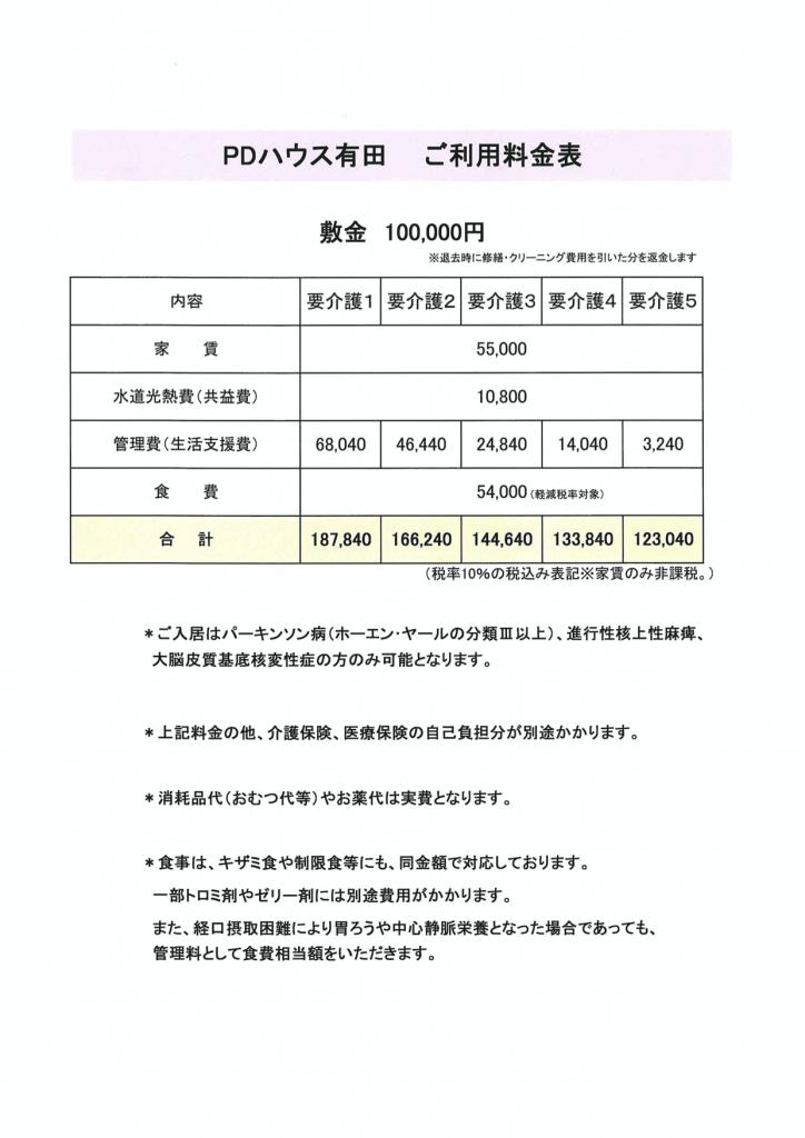 【2020年6月】PDハウス有田 新規オープン(予定)について